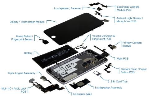 2018 版 iphone 6s plus