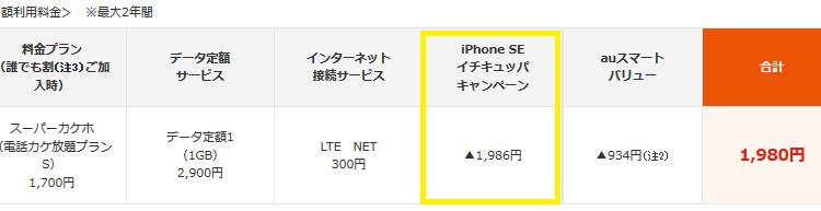 UQ mobileの1980円iPhone5s vs. au iPhoneSEイチキュッパ割 プラン選択のポイント
