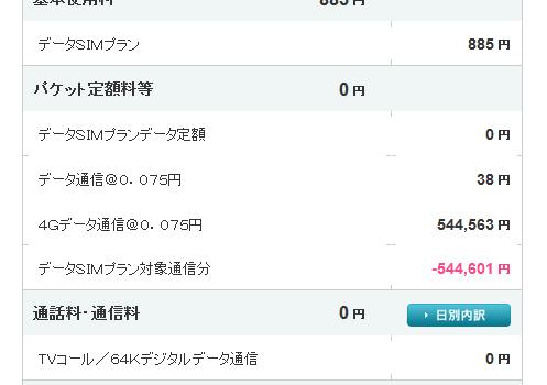 ワイモバ500円データSIMプラン キャンペーン適用確認は翌月から?