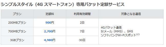 ソフトバンクプリペイドスマホ 1万円の初期チャージで出来ること(16年11月時点)