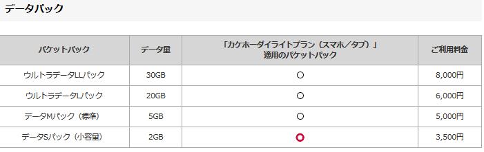 ドコモ1月30日からカケホライト+2GBの組み合わせ契約を解禁 ライトユーザーの料金値下げへ