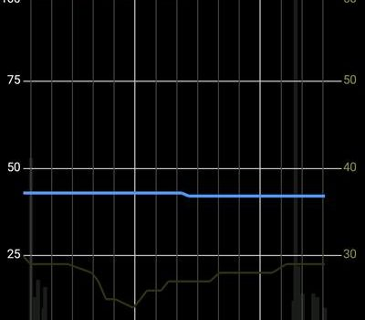 長く・安く使えるスマホGalaxy Feel SC-04Jをもっと、さらに長く使うための節電設定まとめ