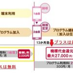 ドコモiPhoneXを機種変更応援プログラムに追加!最大6万円還元で損はしないので加入推奨