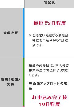 ドコモiPhoneX 発売日入手のために 本申し込み・入荷連絡開始時刻と在庫確保の確認方法