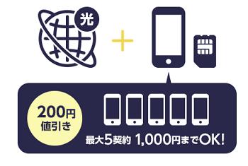 OCNモバイルとのセット割あり OCN光ネット回線のキャッシュバック・月額料金情報