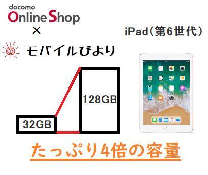 第6世代iPadがドコモクーポン利用時 +6千円で32GB→128GBへ容量アップ可能に 6/30まで