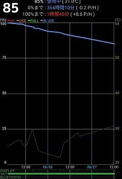 ドコモP20Pro(HW-01K)買ったらやりたいバッテリー長持ち設定(個別省エネ設定)