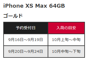 NTTドコモ オンライン予約分iPhone XS/XS Max入荷状況を公開 512GBは1ヶ月超入荷せず