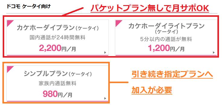 2018年11月1日~ドコモのガラケーが更に安く月額1200円~ 月サポ値引き条件緩和 パケットプラン不要へ