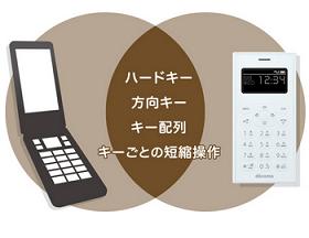 [大幅値下げ]ドコモ冬モデル ワンナンバーフォンON01はガラケーじゃない 活用方法と利用料金