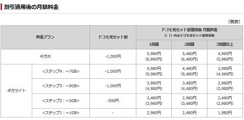 2019年6月1日発売AQUOS R3+ドコモ新料金プランと旧プラン+AQUOS R2(月々サポート)料金比較