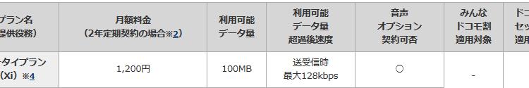 ソフトバンクガラケー新料金プラン(2019年9月)とドコモの「ケータイプラン」どちらが安い?サービス比較