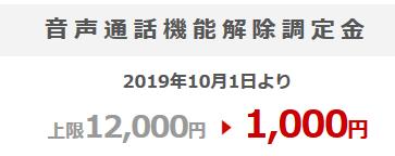 2019年10月1日から格安SIMサービス(MVNO)の料金・違約金変更情報 総まとめ