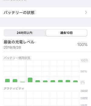 iPhone11はDSDS利用で電池消耗が激しくなる?IIJmioのeSIM+ドコモ回線でデュアルSIM利用した電池消費をチェック