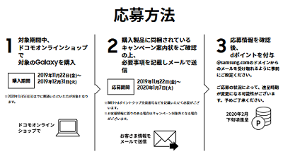 [機種変更も対象]ドコモ Galaxy Note10+をオンライン購入でもれなく5000ポイント還元+2.2万円還元はじめてスマホ購入サポート併用可