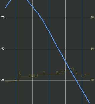 [超徹底検証]電池が持たないGoogle Pixel4の電池消耗日記-バッテリー長持ちにさせる設定方法は存在するか?
