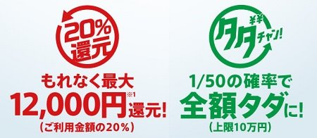 [4/30まで]三井住友カード20%還元キャンペーン+確率で全額無料(10万円まで)がお得