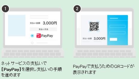 AirPods Proも超お得に買える!ヤマダ電機通販でPayPay支払いをする方法 1000%還元キャンペーンも対象