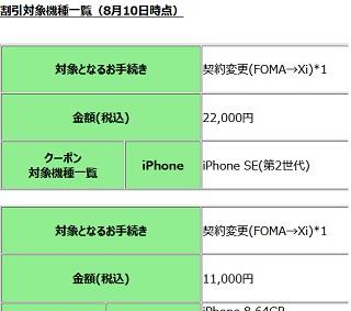 [2020年9月]ドコモ新型iPhoneにも使える!知らなきゃ損する3種類のクーポン使い方解説