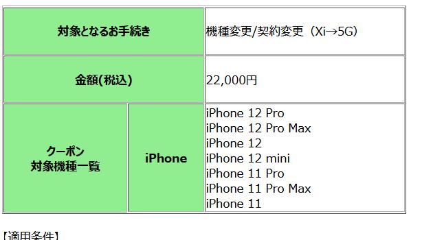ドコモiPhone12mini/Pro Maxに使える2.2万円引き機種変更/契約変更クーポンを配布中 対象者は確認を
