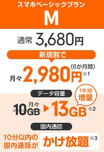[2020年11月1日~]iPhone12も使えるワイモバイルMプランキャッシュバック増額-Reno3AやXperia10IIがお得
