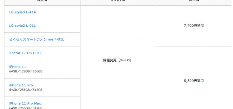 12月3日~ドコモ型落ちiPhone11Pro機種変更値下げ オンライン限定端末購入割引