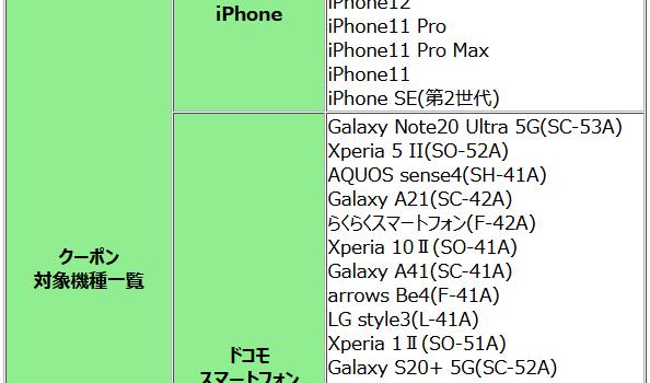 [2020年12月ドコモクーポン情報]iPhone12miniやXperia5II,AQUOS sense4も機種変更値引き