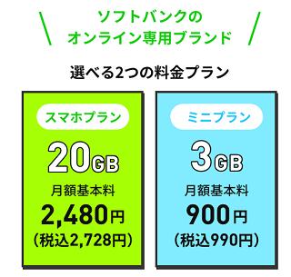 LINEMO(ラインモ)新料金990円プランで申し込みは大損な理由-10000円相当特典が貰えない